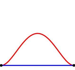 Параметрическое уравнение прямой. Параметрическое уравнение прямой в пространстве
