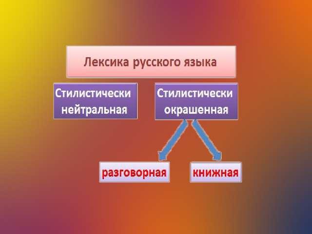 Нейтральная лексика - это... Определение, понятие, значение и примеры