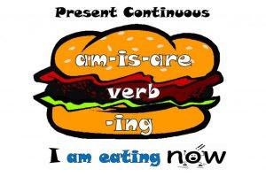Как образуется Present Continuous: правила и примеры