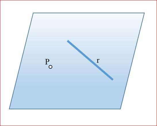 Формулы для определения расстояния от точки до плоскости и от точки до прямой