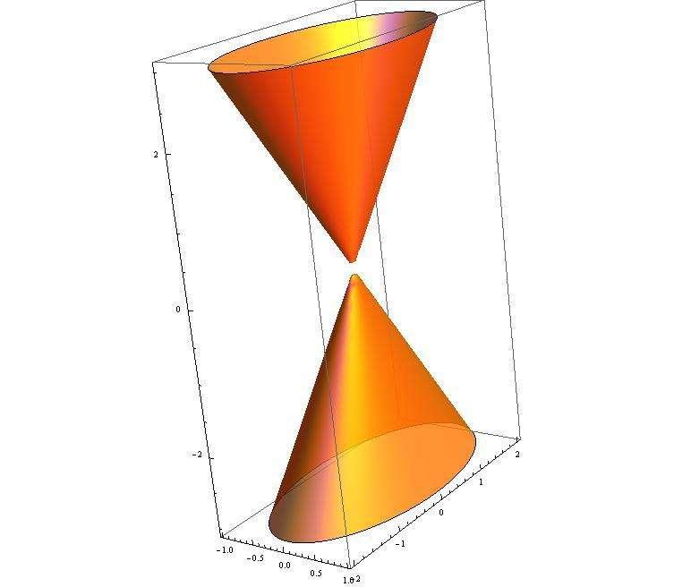 Боковая поверхность конуса: площадь как найти?