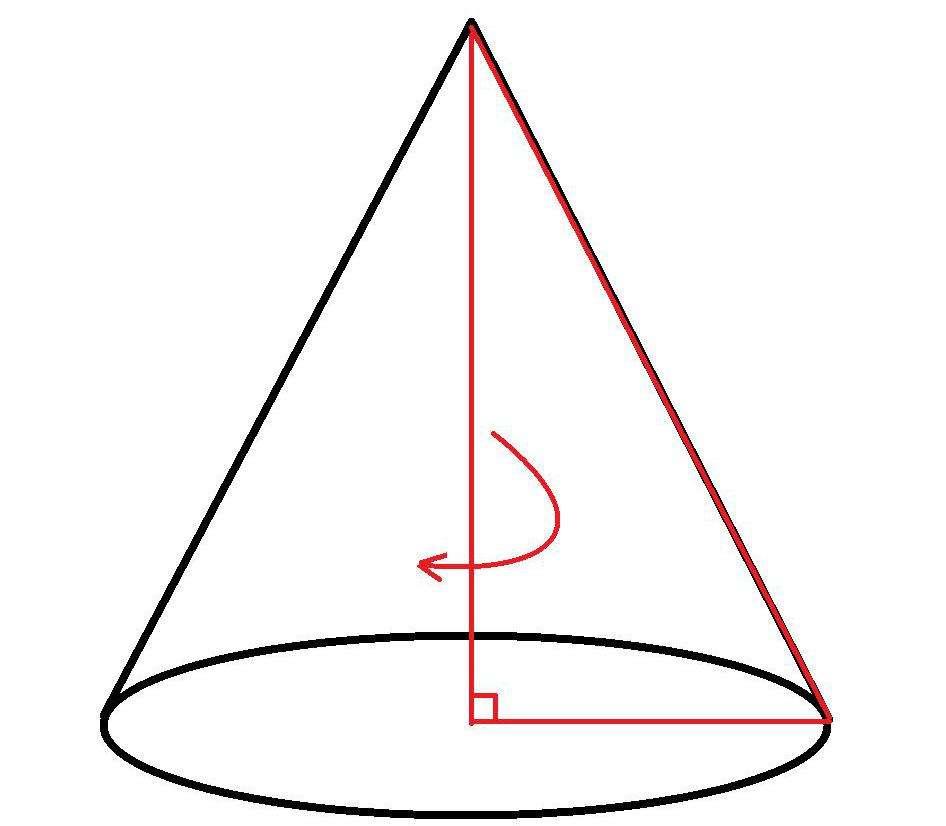 Образующая конуса. Длина образующей конуса