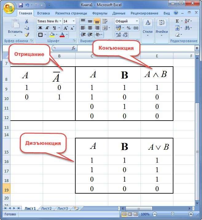 Построить таблицу истинности в Excel: основные понятия и примеры