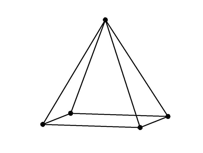 Какая пирамида называется правильной: подробный ответ и примеры