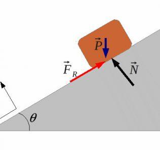 Виды трения и формулы для расчета их сил. Примеры