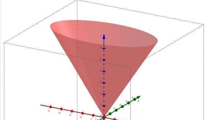 Что это образующая конуса? Формулы ее вычисления для обычного и усеченного круглого конуса