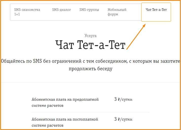 Знакомство смс украина