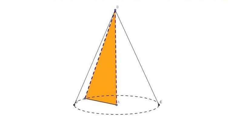 Формулы площади осевого сечения конуса: прямого с круглым основанием и усеченного