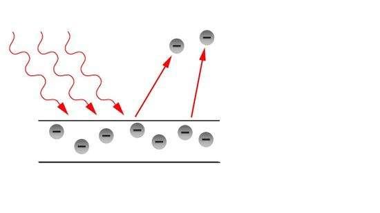 Что такое корпускулярно-волновой дуализм: определение термина, свойства