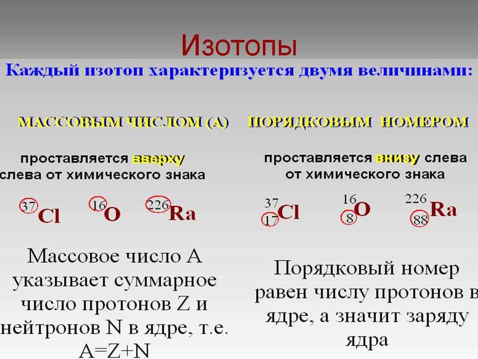 Пример изотопов в неорганической химии