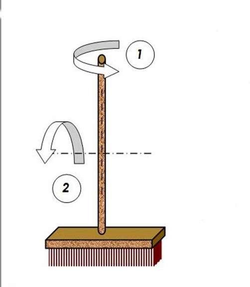 Что такое момент инерции? В чем измеряется момент инерции? Пример задачи