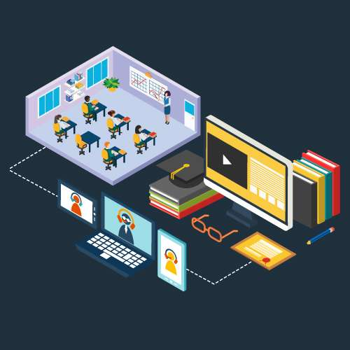 Система управления обучением (СУО): история возникновения, технические аспекты, преимущества и недостатки. Learning management system